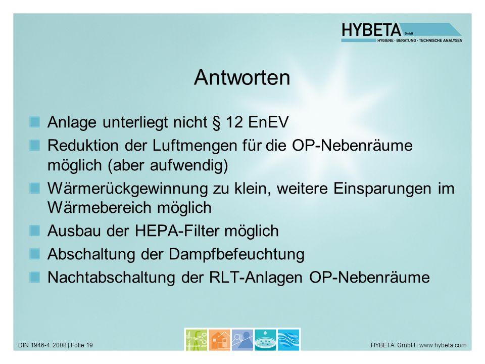 HYBETA GmbH | www.hybeta.comDIN 1946-4: 2008 | Folie 19 Antworten Anlage unterliegt nicht § 12 EnEV Reduktion der Luftmengen für die OP-Nebenräume möglich (aber aufwendig) Wärmerückgewinnung zu klein, weitere Einsparungen im Wärmebereich möglich Ausbau der HEPA-Filter möglich Abschaltung der Dampfbefeuchtung Nachtabschaltung der RLT-Anlagen OP-Nebenräume