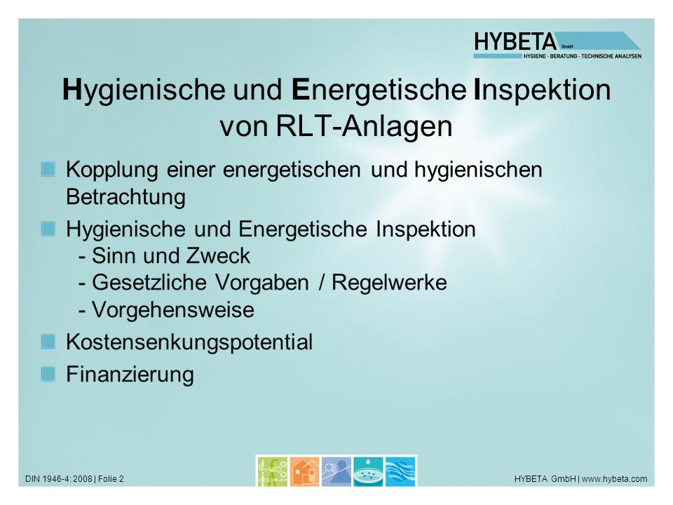 HYBETA GmbH | www.hybeta.comDIN 1946-4: 2008 | Folie 2 Hygienische und Energetische Inspektion von RLT-Anlagen Kopplung einer energetischen und hygien