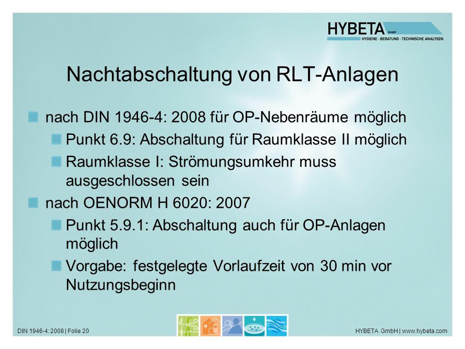 HYBETA GmbH | www.hybeta.comDIN 1946-4: 2008 | Folie 20 Nachtabschaltung von RLT-Anlagen nach DIN 1946-4: 2008 für OP-Nebenräume möglich Punkt 6.9: Ab