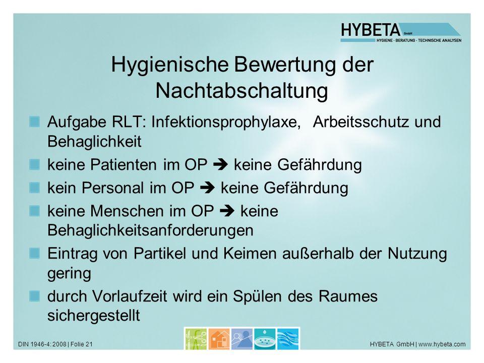 HYBETA GmbH | www.hybeta.comDIN 1946-4: 2008 | Folie 21 Hygienische Bewertung der Nachtabschaltung Aufgabe RLT: Infektionsprophylaxe, Arbeitsschutz un