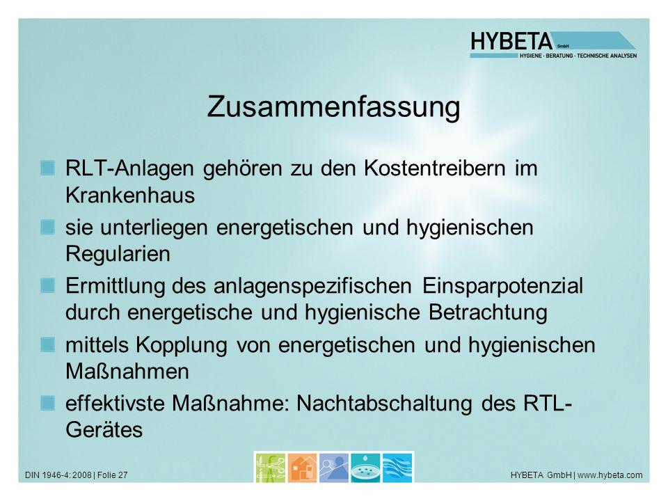 HYBETA GmbH | www.hybeta.comDIN 1946-4: 2008 | Folie 27 Zusammenfassung RLT-Anlagen gehören zu den Kostentreibern im Krankenhaus sie unterliegen energ