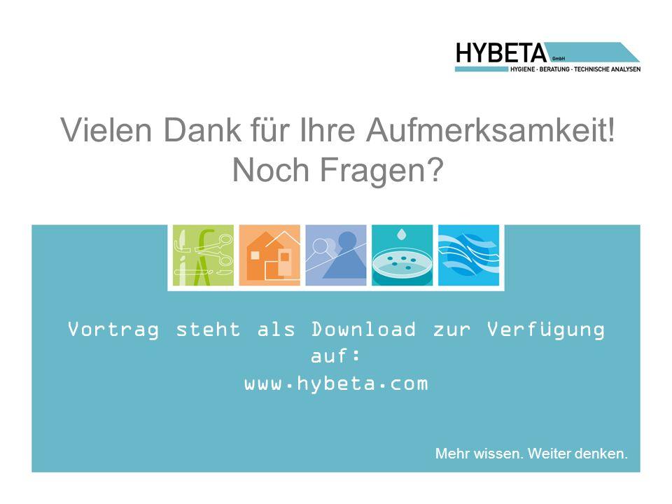 Mehr wissen. Weiter denken. Vielen Dank für Ihre Aufmerksamkeit! Noch Fragen? Vortrag steht als Download zur Verfügung auf: www.hybeta.com