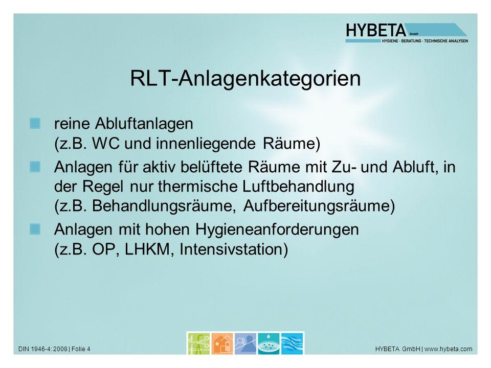 HYBETA GmbH | www.hybeta.comDIN 1946-4: 2008 | Folie 4 RLT-Anlagenkategorien reine Abluftanlagen (z.B. WC und innenliegende Räume) Anlagen für aktiv b