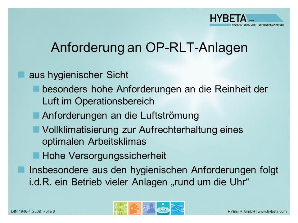 HYBETA GmbH   www.hybeta.comDIN 1946-4: 2008   Folie 27 Zusammenfassung RLT-Anlagen gehören zu den Kostentreibern im Krankenhaus sie unterliegen energetischen und hygienischen Regularien Ermittlung des anlagenspezifischen Einsparpotenzial durch energetische und hygienische Betrachtung mittels Kopplung von energetischen und hygienischen Maßnahmen effektivste Maßnahme: Nachtabschaltung des RTL- Gerätes