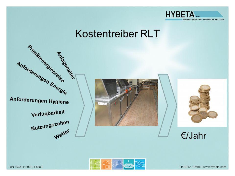 HYBETA GmbH   www.hybeta.comDIN 1946-4: 2008   Folie 19 Antworten Anlage unterliegt nicht § 12 EnEV Reduktion der Luftmengen für die OP-Nebenräume möglich (aber aufwendig) Wärmerückgewinnung zu klein, weitere Einsparungen im Wärmebereich möglich Ausbau der HEPA-Filter möglich Abschaltung der Dampfbefeuchtung Nachtabschaltung der RLT-Anlagen OP-Nebenräume