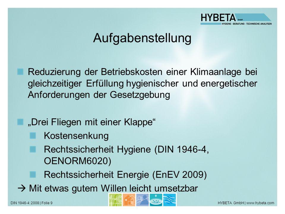 HYBETA GmbH   www.hybeta.comDIN 1946-4: 2008   Folie 20 Nachtabschaltung von RLT-Anlagen nach DIN 1946-4: 2008 für OP-Nebenräume möglich Punkt 6.9: Abschaltung für Raumklasse II möglich Raumklasse I: Strömungsumkehr muss ausgeschlossen sein nach OENORM H 6020: 2007 Punkt 5.9.1: Abschaltung auch für OP-Anlagen möglich Vorgabe: festgelegte Vorlaufzeit von 30 min vor Nutzungsbeginn