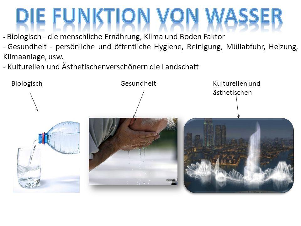 - Biologisch - die menschliche Ernährung, Klima und Boden Faktor - Gesundheit - persönliche und öffentliche Hygiene, Reinigung, Müllabfuhr, Heizung, Klimaanlage, usw.