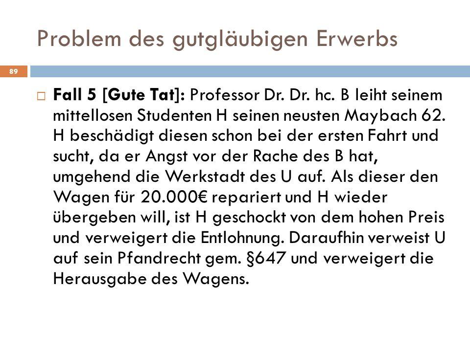 Problem des gutgläubigen Erwerbs Fall 5 [Gute Tat]: Professor Dr.