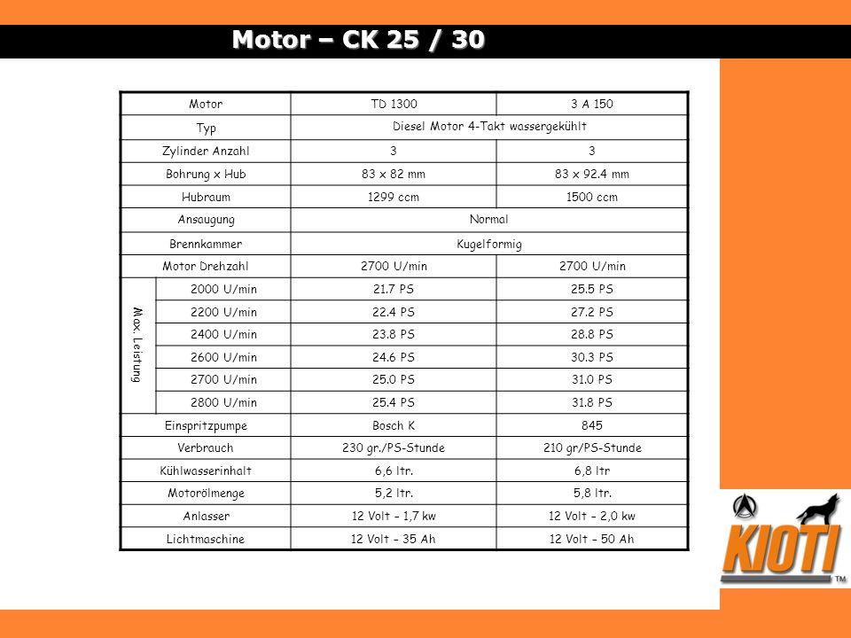 Motor – CK 25 / 30 MotorTD 13003 A 150 Typ Diesel Motor 4-Takt wassergekühlt Zylinder Anzahl33 Bohrung x Hub83 x 82 mm83 x 92.4 mm Hubraum1299 ccm1500