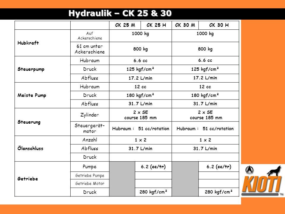 Hydraulik – CK 25 & 30 CK 25 MCK 25 HCK 30 MCK 30 H Hubkraft Auf Ackerschiene 1000 kg 61 cm unter Ackerschiene 800 kg Steuerpump Hubraum 6.6 cc Druck