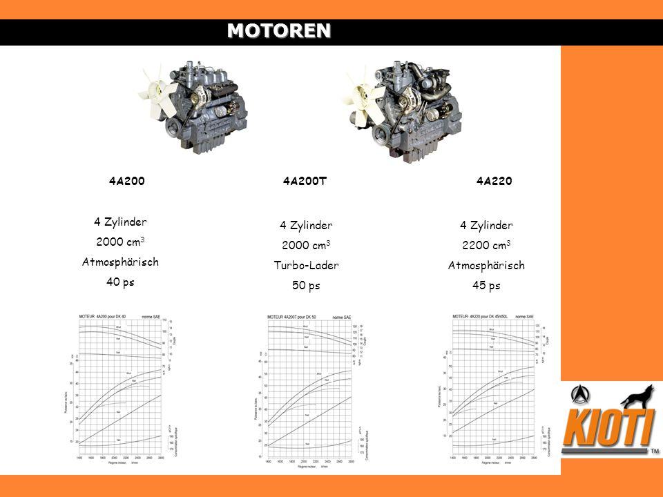 MOTOREN 4 Zylinder 2000 cm 3 Atmosphärisch 40 ps 4A2204A200T4A200 4 Zylinder 2000 cm 3 Turbo-Lader 50 ps 4 Zylinder 2200 cm 3 Atmosphärisch 45 ps