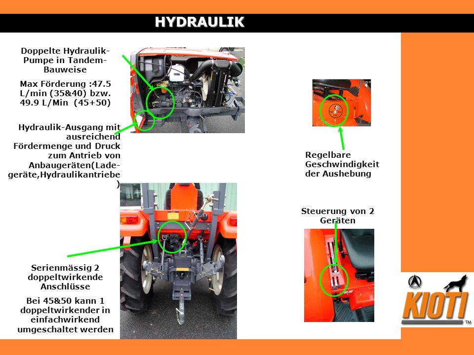 HYDRAULIK Doppelte Hydraulik- Pumpe in Tandem- Bauweise Max Förderung :47.5 L/min (35&40) bzw. 49.9 L/Min (45+50) Serienmässig 2 doppeltwirkende Ansch