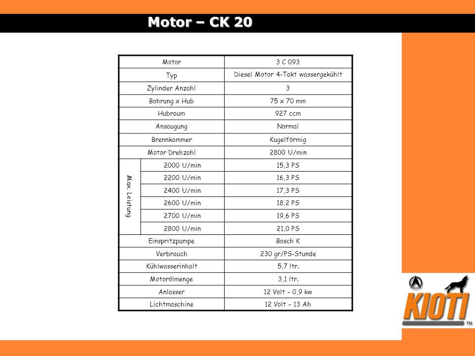 Motor – CK 20 Motor3 C 093 Typ Diesel Motor 4-Takt wassergekühlt Zylinder Anzahl3 Bohrung x Hub75 x 70 mm Hubraum927 ccm AnsaugungNormal BrennkammerKu