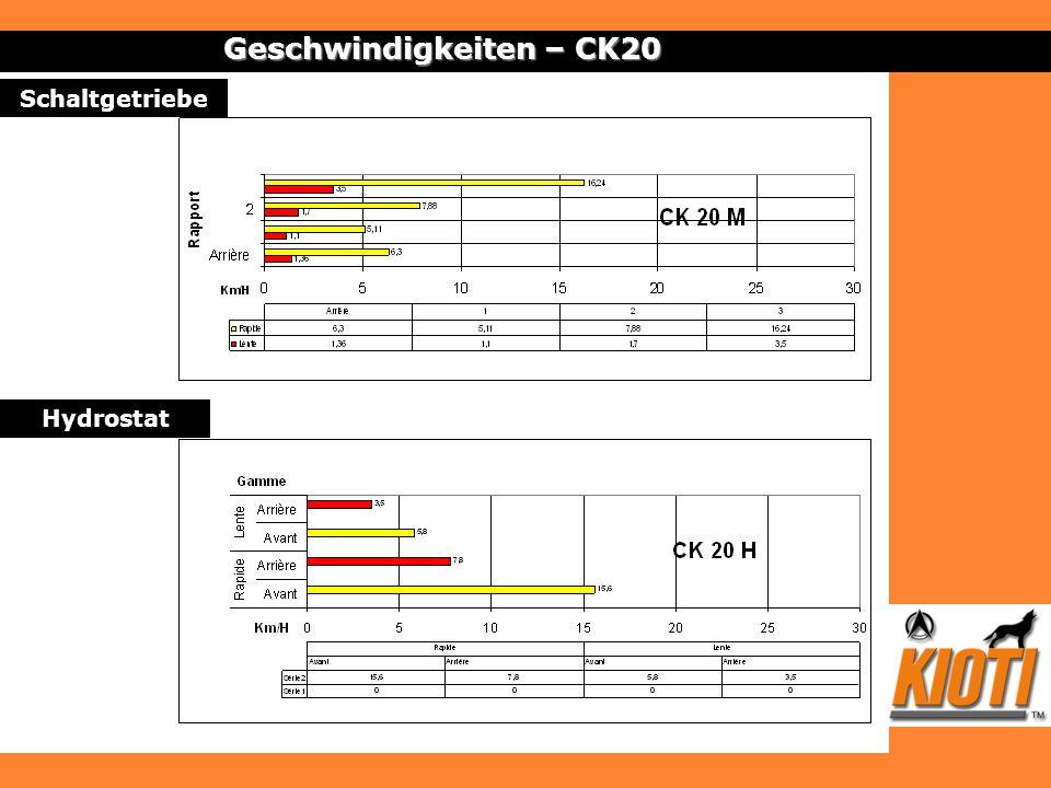 Aushebung – CK20 Kontrolle des doppelt- wirkenden Steuergeräts Mechanische Schaltung der Zapfwelle (Hinten + Mitte) Hubleistung auf der Ackerschiene 600 kg Pendel-Zugstange Zapfwelle hinten Mechanisch (540 UpM) Regelbare Geschwindigkeit der Aushebung 1 Feste + 1 verstellbare Hubstange Elektrische Steckdose 7-polig Oberlenker serienmässig Spann- Stabilisatoren