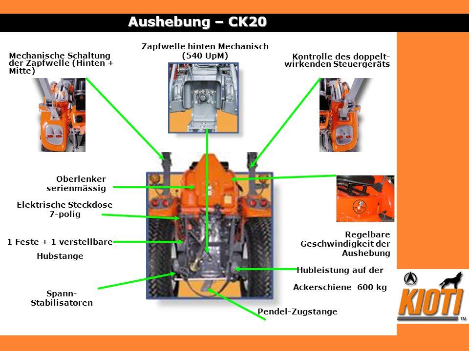 Aushebung – CK20 Kontrolle des doppelt- wirkenden Steuergeräts Mechanische Schaltung der Zapfwelle (Hinten + Mitte) Hubleistung auf der Ackerschiene 6