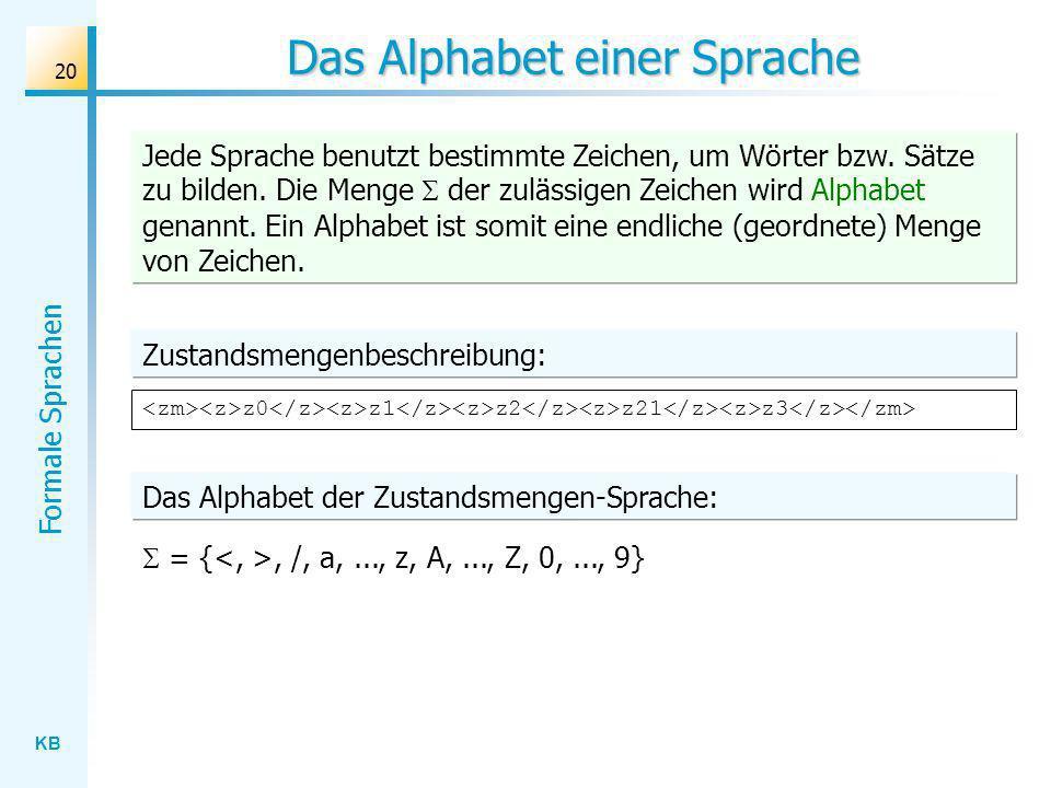 KB Formale Sprachen 20 Das Alphabet einer Sprache z0 z1 z2 z21 z3 = {, /, a,..., z, A,..., Z, 0,..., 9} Das Alphabet der Zustandsmengen-Sprache: Jede