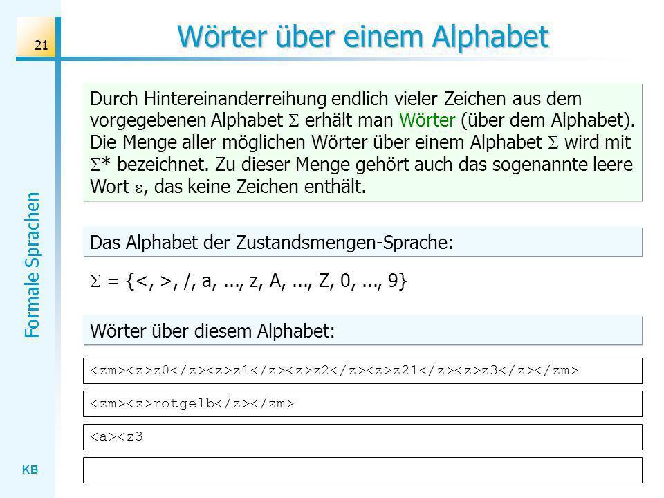 KB Formale Sprachen 21 Wörter über einem Alphabet z0 z1 z2 z21 z3 = {, /, a,..., z, A,..., Z, 0,..., 9} Durch Hintereinanderreihung endlich vieler Zei