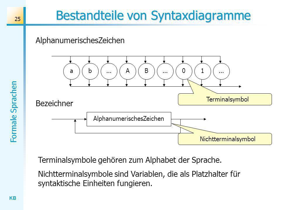 KB Formale Sprachen 25 Bestandteile von Syntaxdiagramme Terminalsymbole gehören zum Alphabet der Sprache. Nichtterminalsymbole sind Variablen, die als