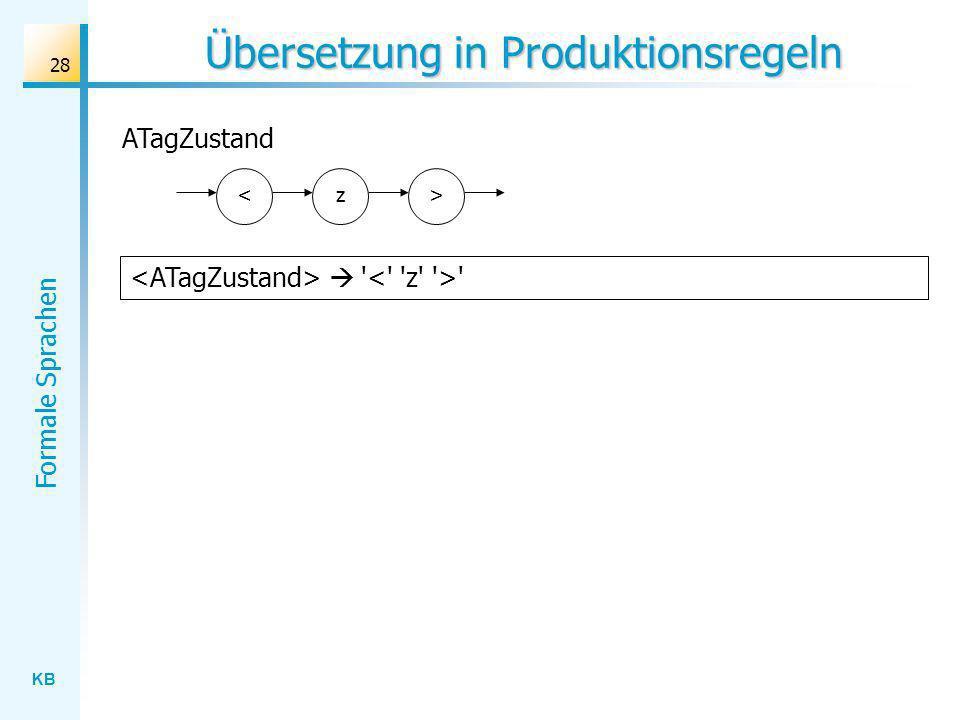 KB Formale Sprachen 28 Übersetzung in Produktionsregeln ' ' ATagZustand <z>