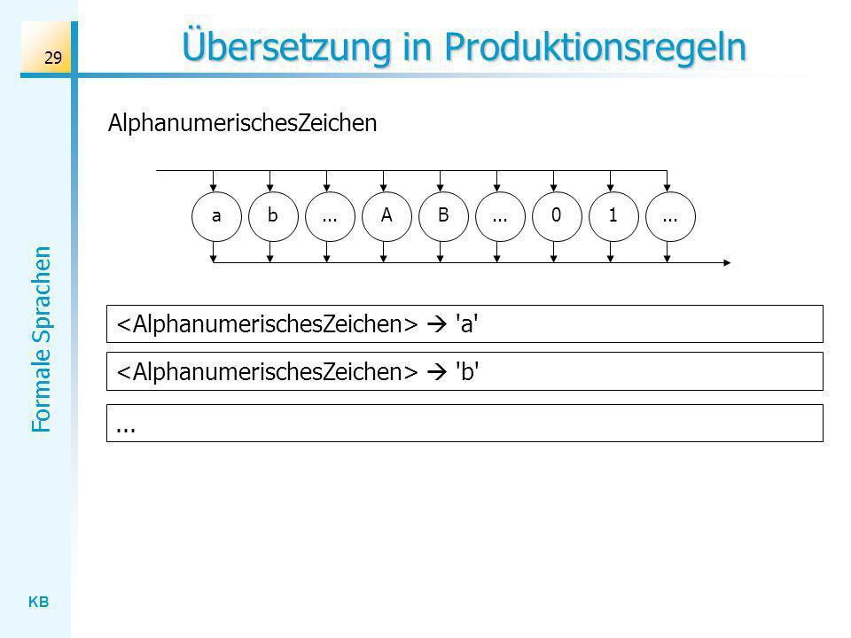 KB Formale Sprachen 29 Übersetzung in Produktionsregeln 'a' AlphanumerischesZeichen ab...AB 01 'b'...