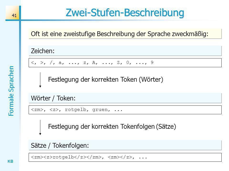 KB Formale Sprachen 41 Zwei-Stufen-Beschreibung Oft ist eine zweistufige Beschreibung der Sprache zweckmäßig: Zeichen:,, rotgelb, gruen,... rotgelb,,.