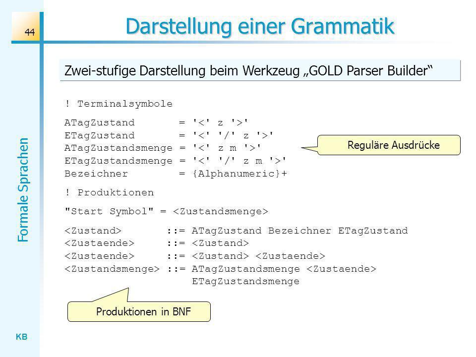 KB Formale Sprachen 44 Darstellung einer Grammatik ! Terminalsymbole ATagZustand = ' ' ETagZustand = ' ' ATagZustandsmenge = ' ' ETagZustandsmenge = '