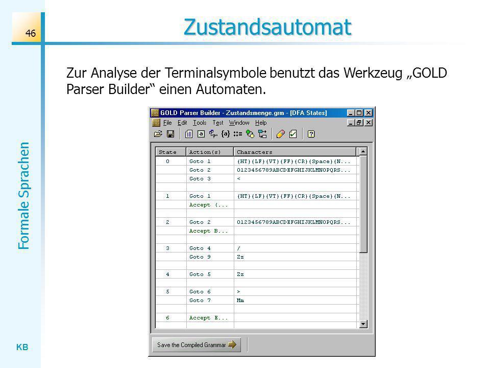 KB Formale Sprachen 46 Zustandsautomat Zur Analyse der Terminalsymbole benutzt das Werkzeug GOLD Parser Builder einen Automaten.