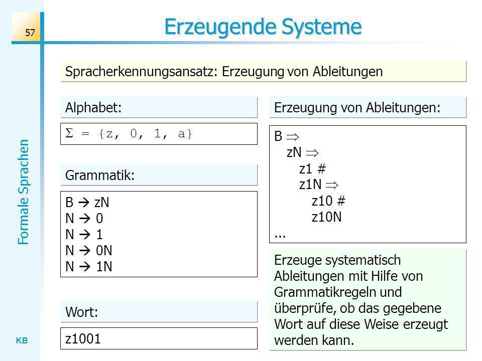 KB Formale Sprachen 57 Erzeugende Systeme Spracherkennungsansatz: Erzeugung von Ableitungen Alphabet: = {z, 0, 1, a} B zN N 0 N 1 N 0N N 1N Grammatik: