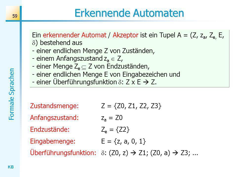 KB Formale Sprachen 59 Erkennende Automaten Zustandsmenge: Z = {Z0, Z1, Z2, Z3} Anfangszustand:z a = Z0 Endzustände: Z e = {Z2} Eingabemenge: E = {z,