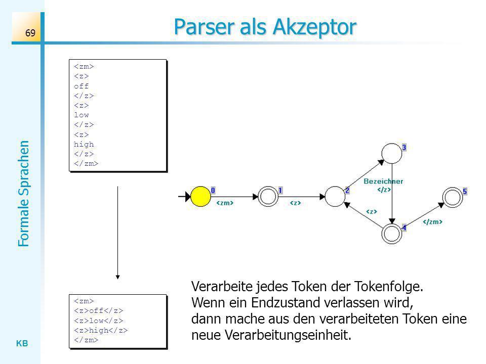 KB Formale Sprachen 69 Parser als Akzeptor off low high Verarbeite jedes Token der Tokenfolge. Wenn ein Endzustand verlassen wird, dann mache aus den