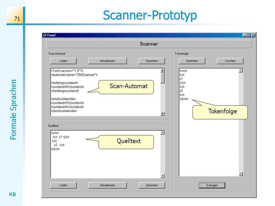 KB Formale Sprachen 71 Scanner-Prototyp Scan-Automat Quelltext Tokenfolge