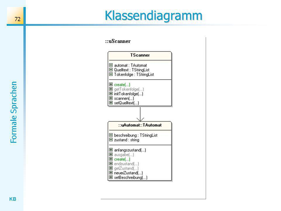 KB Formale Sprachen 72 Klassendiagramm