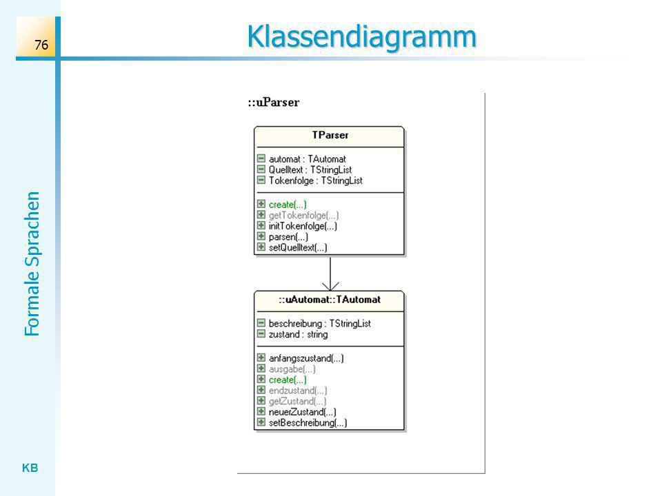 KB Formale Sprachen 76 Klassendiagramm