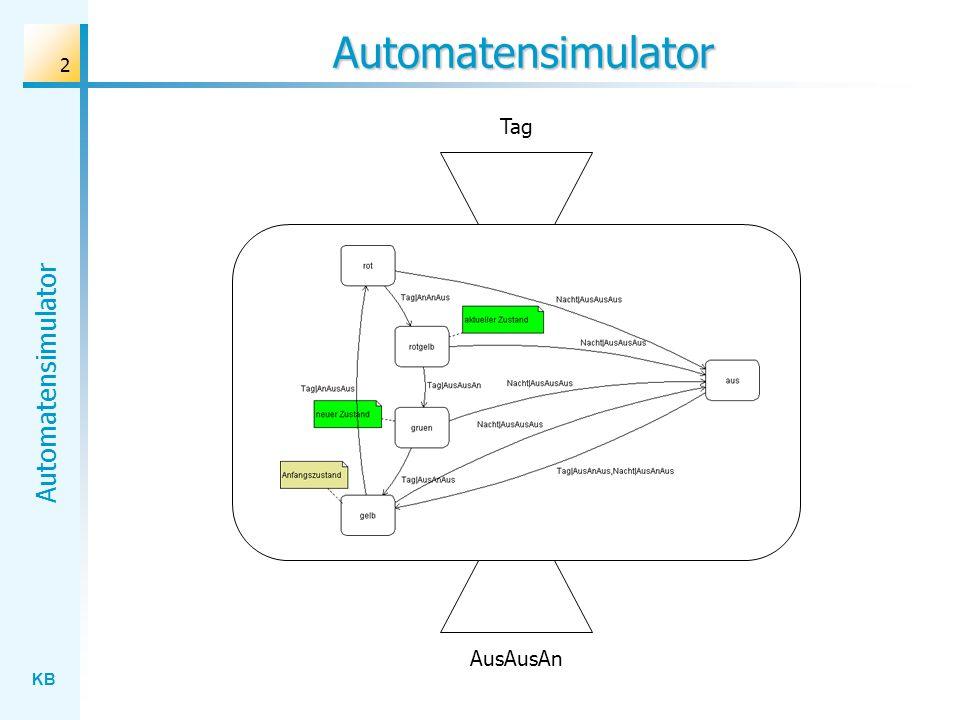 KB Automatensimulator 33 Spezifikation der Attribute und Methoden Datentypen: - Eingaben, Ausgaben und Zustände werden als Zeichenketten dargestellt.