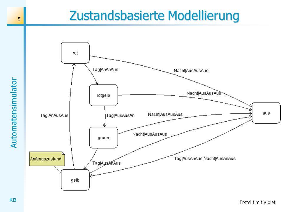 KB Automatensimulator 6 Zustandsbasierte Modellierung