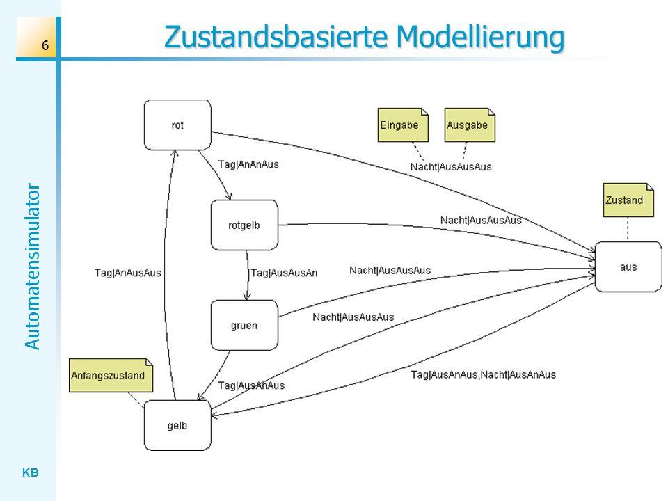 KB Automatensimulator 17 Automatenbeschreibung mit XML rot rotgelb...