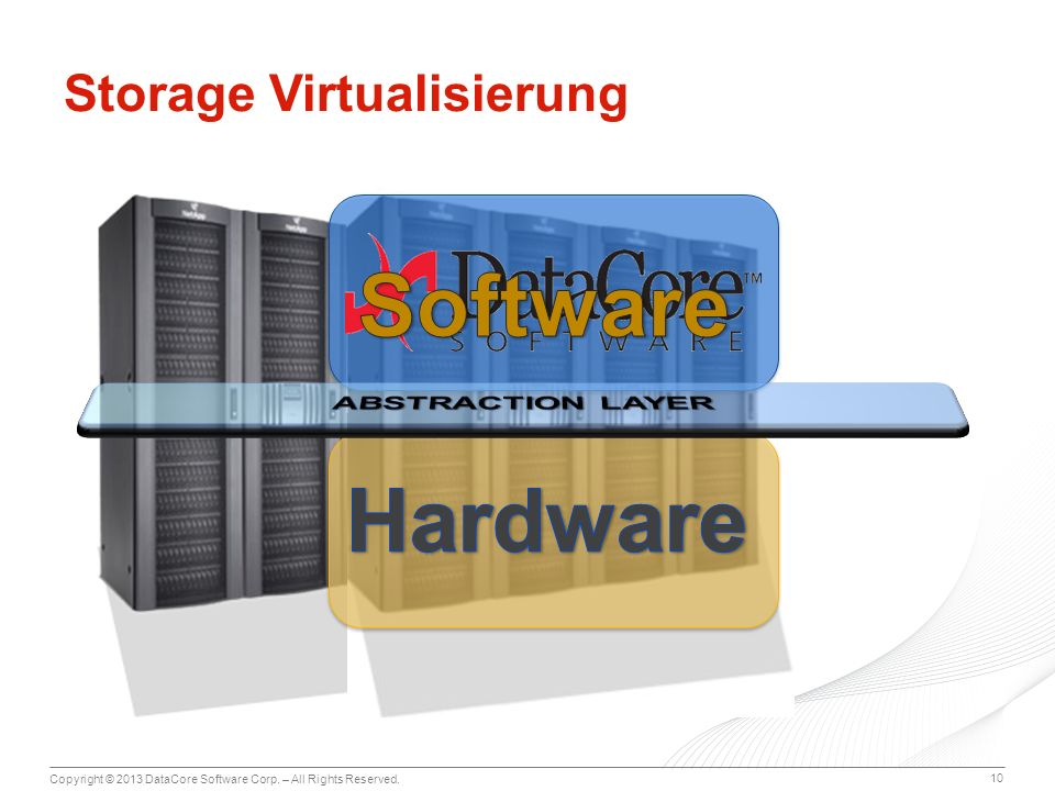 Copyright © 2013 DataCore Software Corp. – All Rights Reserved. 10 Storage Virtualisierung