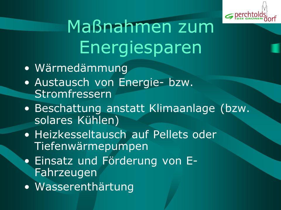 Maßnahmen zur Energiegewinnung Maximaler Einsatz von Solarthermie (Wärme) Ausbau der Photovoltaik (Strom) Biomasseverwertung (ergänzend) Beteiligung an Wind- bzw.