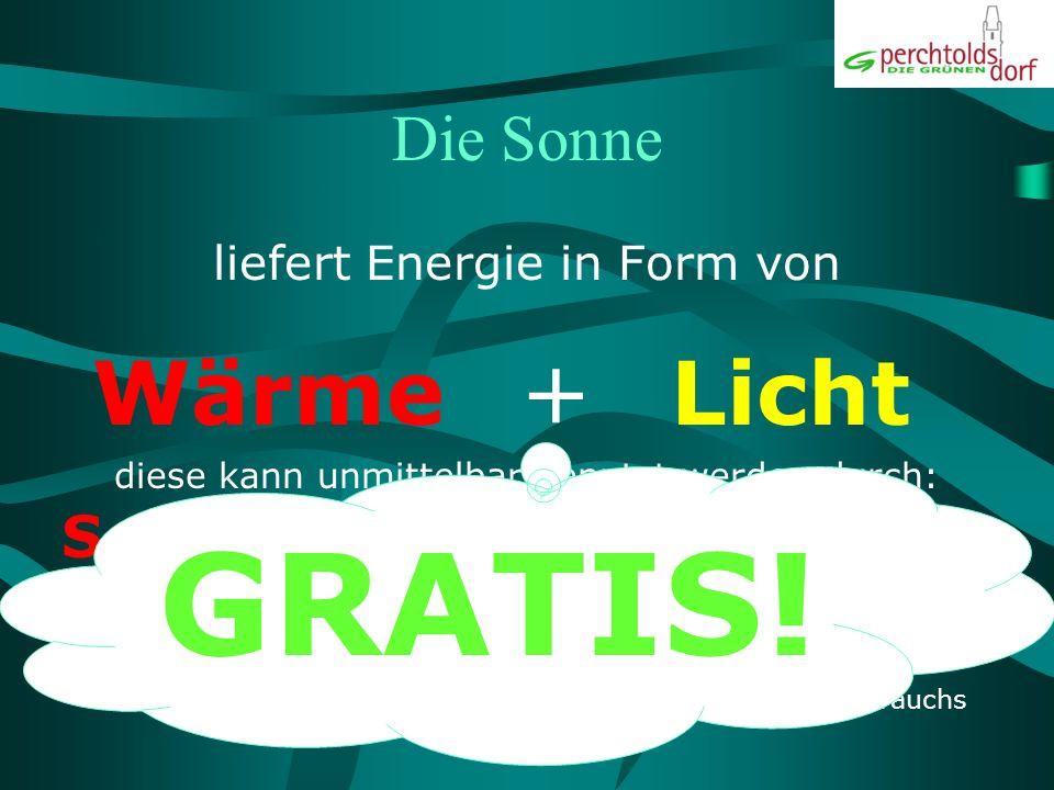 Sonnenwärme ist der Motor für den Wasserkreislauf: Wasserkraftwerke ist der Motor für das Wettergeschehen: Windkraftwerke treibt gemeinsam mit dem Sonnenlicht den Kohlenstoffkreislauf an: Biomasseverwertung Letztlich ist die Sonne der einzige Energielieferant für die Erde!