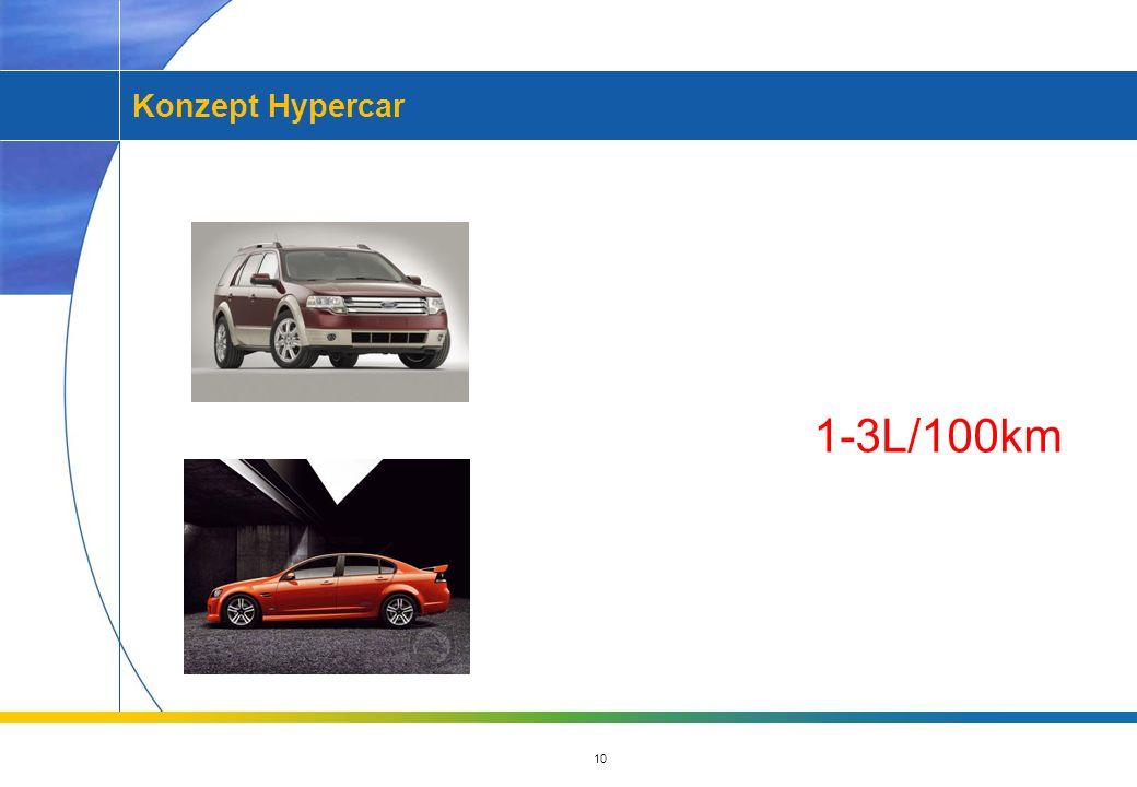 10 Konzept Hypercar 1-3L/100km