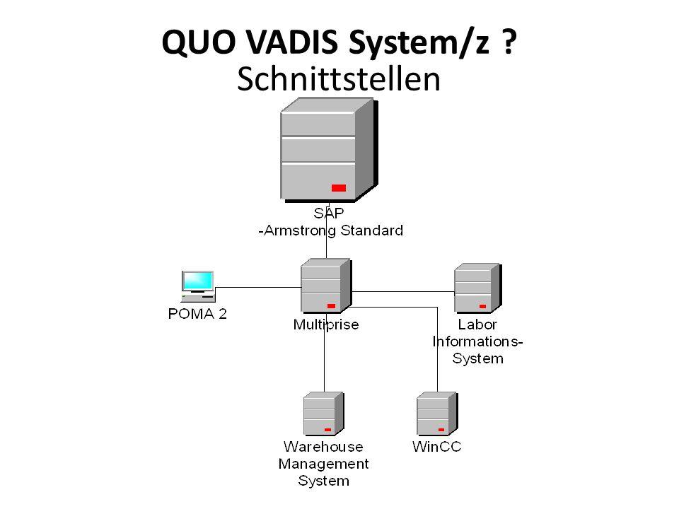 QUO VADIS System/z Schnittstellen