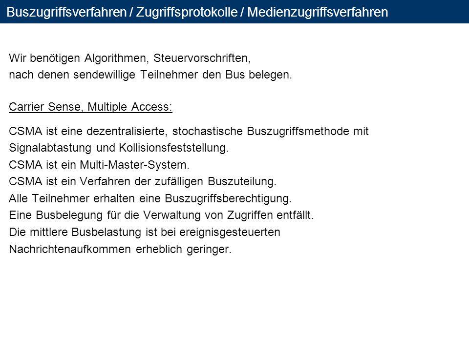 Buszugriffsverfahren / Zugriffsprotokolle / Medienzugriffsverfahren Wir benötigen Algorithmen, Steuervorschriften, nach denen sendewillige Teilnehmer