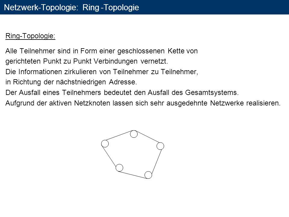 Netzwerk-Topologie: Ring -Topologie Ring-Topologie: Alle Teilnehmer sind in Form einer geschlossenen Kette von gerichteten Punkt zu Punkt Verbindungen
