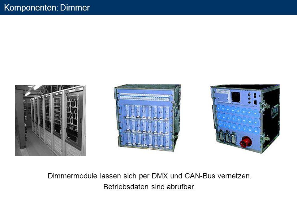Komponenten: Dimmer Dimmermodule lassen sich per DMX und CAN-Bus vernetzen. Betriebsdaten sind abrufbar.