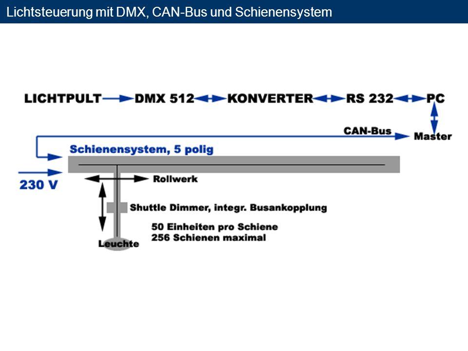 Lichtsteuerung mit DMX, CAN-Bus und Schienensystem