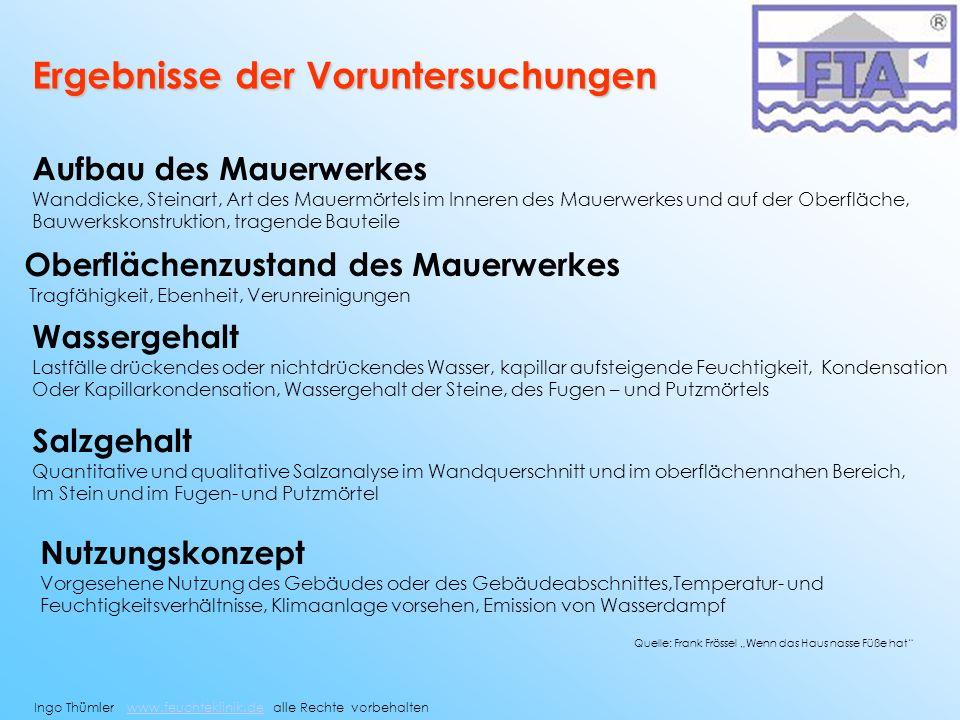 24.1.03 18.06.02 Feuchtigkeitsentwicklung nach einer Abdichtung Ingo Thümler www.feuchteklinik.de alle Rechte vorbehaltenwww.feuchteklinik.de