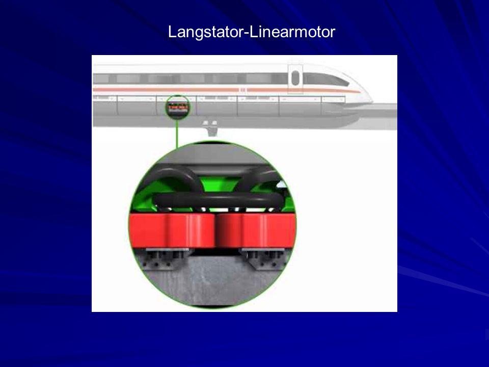 Langstator-Linearmotor