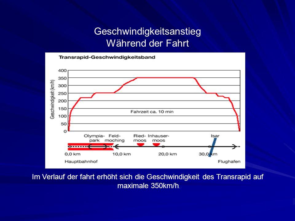 Geschwindigkeitsanstieg Während der Fahrt Im Verlauf der fahrt erhöht sich die Geschwindigkeit des Transrapid auf maximale 350km/h.
