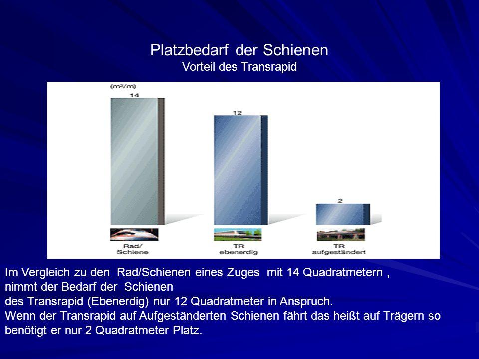 Platzbedarf der Schienen Vorteil des Transrapid Im Vergleich zu den Rad/Schienen eines Zuges mit 14 Quadratmetern, nimmt der Bedarf der Schienen des T