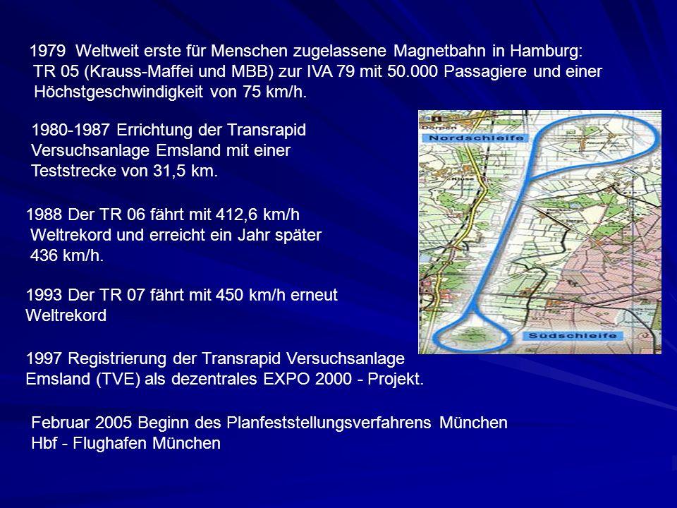 1979 Weltweit erste für Menschen zugelassene Magnetbahn in Hamburg: TR 05 (Krauss-Maffei und MBB) zur IVA 79 mit 50.000 Passagiere und einer Höchstges
